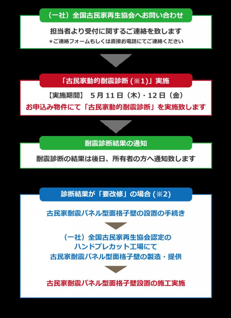 shien-flow---コピー